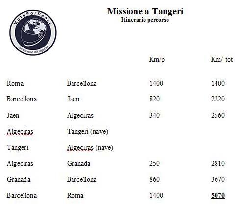 itinerario_missione_Tangeri